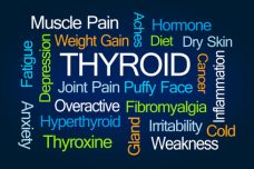 Thyroid Essential Co-factors Test