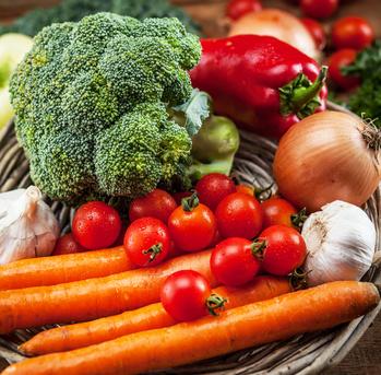 Food Intolerance testing Sydney