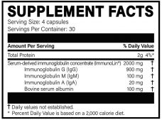 MegalgG2000 Microbiome Labs back label