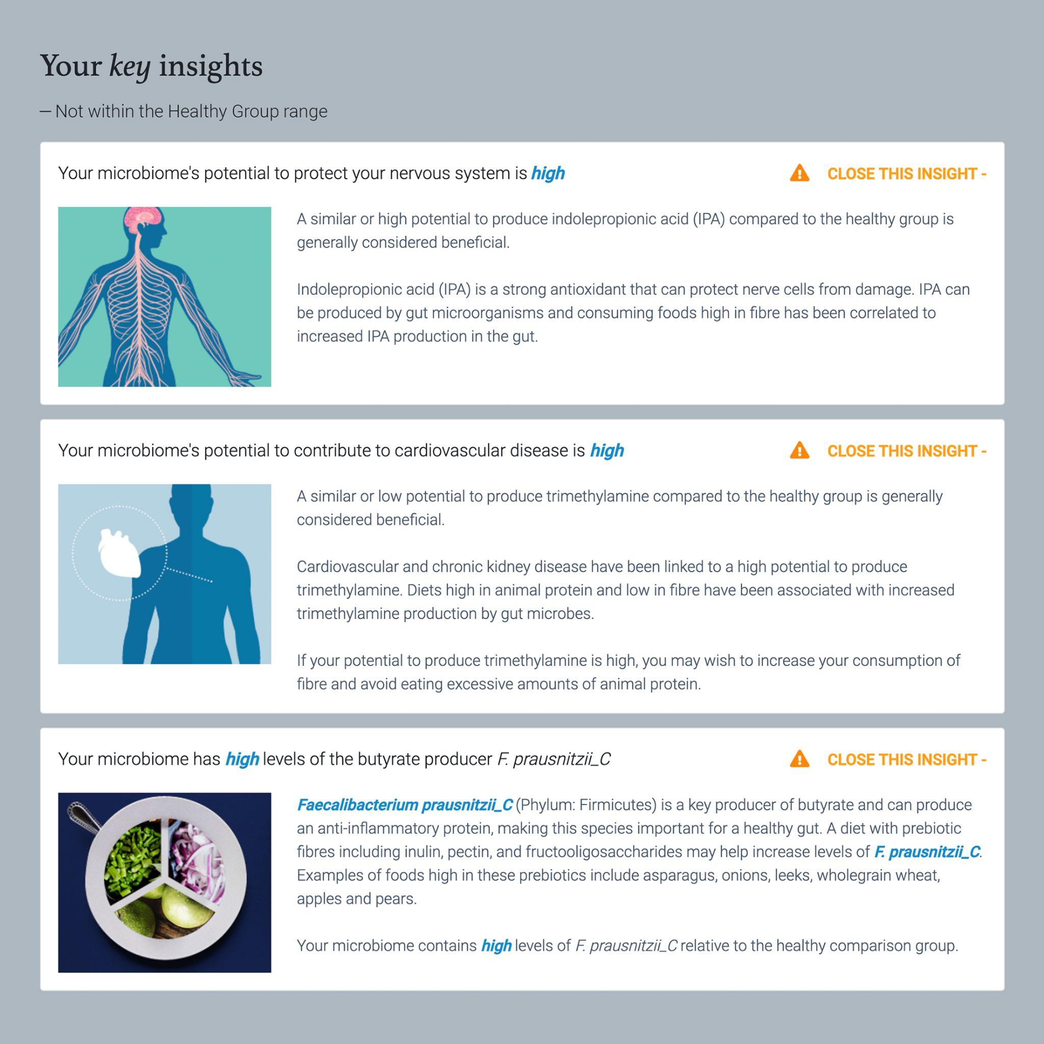 Microba insight report analysis